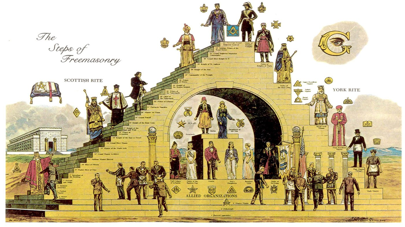 12 Truthful Freemasons Facts You Must Know About